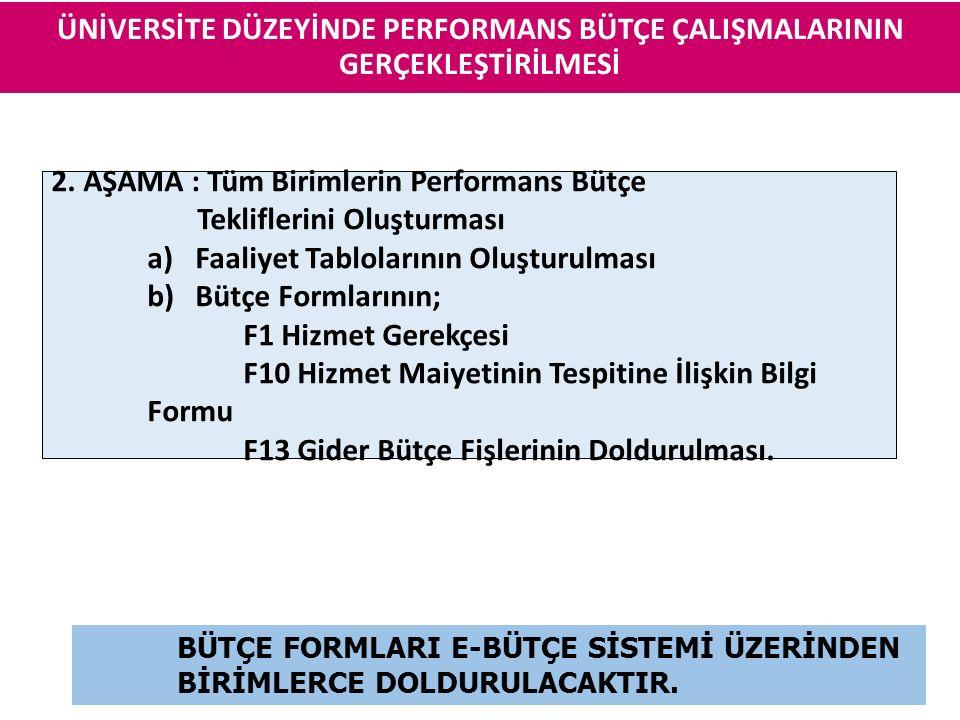 2. AŞAMA : Tüm Birimlerin Performans Bütçe Tekliflerini Oluşturması a)Faaliyet Tablolarının Oluşturulması b)Bütçe Formlarının; F1 Hizmet Gerekçesi F10