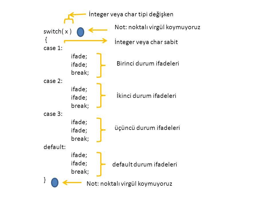switch( x ) { case 1: ifade; break; case 2: ifade; break; case 3: ifade; break; default: ifade; break; } İnteger veya char tipi değişken Not: noktalı virgül koymuyoruz İnteger veya char sabit Birinci durum ifadeleri İkinci durum ifadeleri üçüncü durum ifadeleri default durum ifadeleri Not: noktalı virgül koymuyoruz
