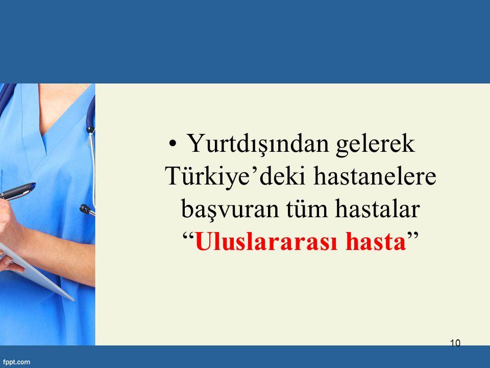 Yurtdışından gelerek Türkiye'deki hastanelere başvuran tüm hastalar Uluslararası hasta 10