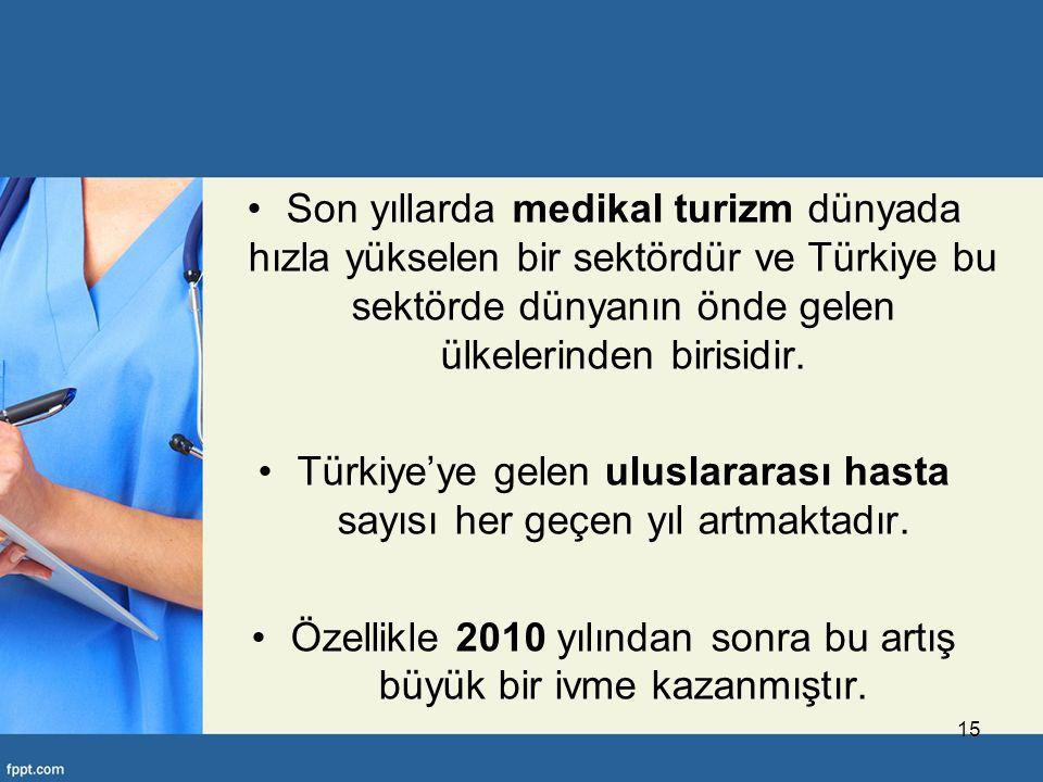 Son yıllarda medikal turizm dünyada hızla yükselen bir sektördür ve Türkiye bu sektörde dünyanın önde gelen ülkelerinden birisidir.