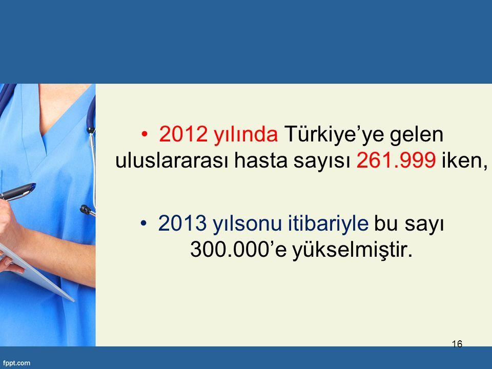 2012 yılında Türkiye'ye gelen uluslararası hasta sayısı 261.999 iken, 2013 yılsonu itibariyle bu sayı 300.000'e yükselmiştir.