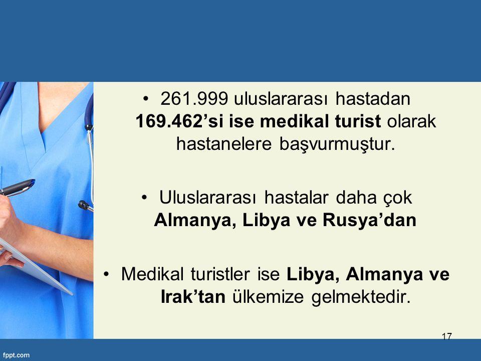 261.999 uluslararası hastadan 169.462'si ise medikal turist olarak hastanelere başvurmuştur.