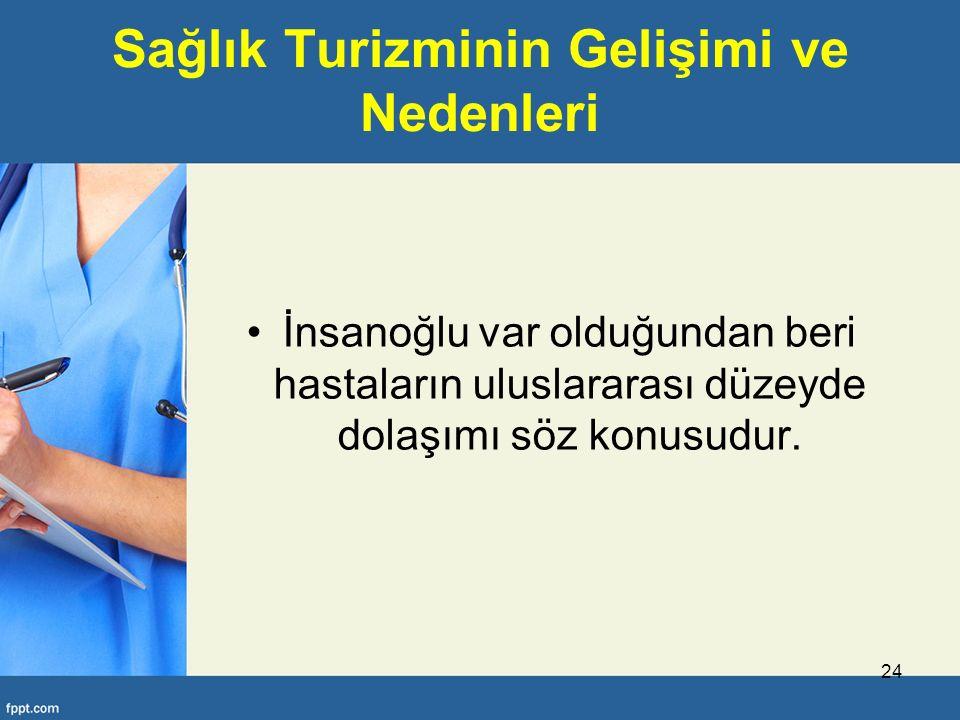 Sağlık Turizminin Gelişimi ve Nedenleri İnsanoğlu var olduğundan beri hastaların uluslararası düzeyde dolaşımı söz konusudur.
