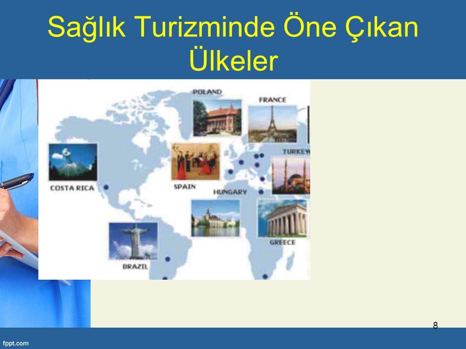 Sağlık Turizminde Öne Çıkan Ülkeler 8