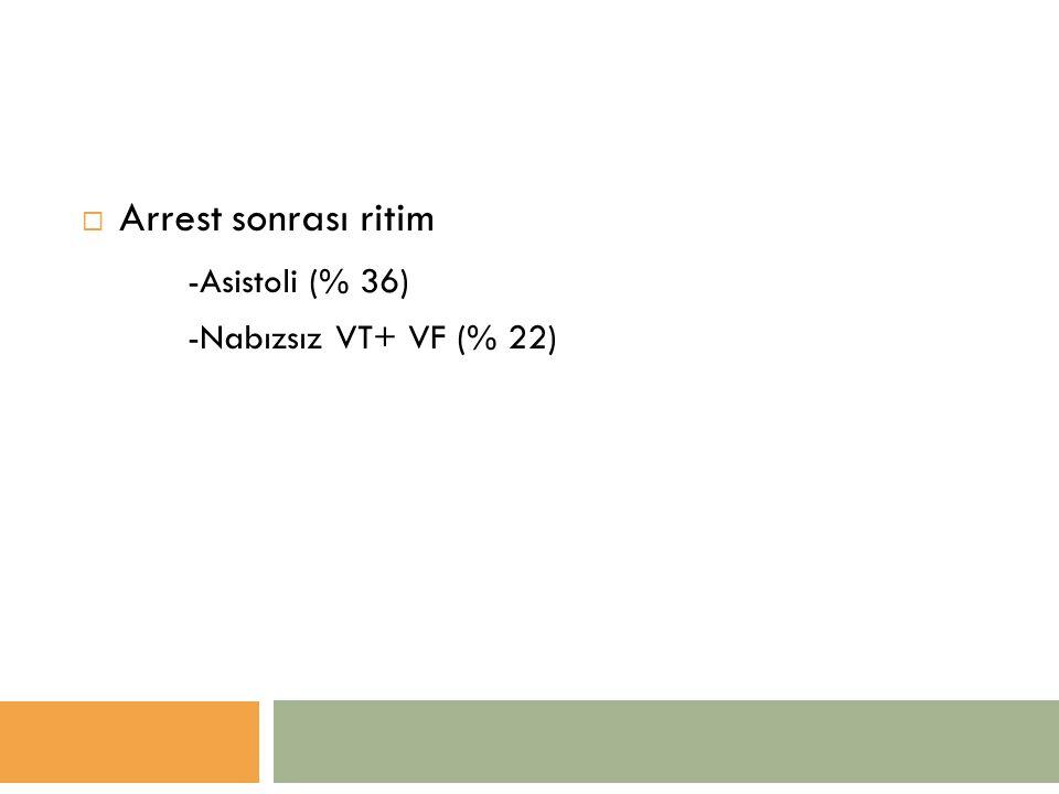  Arrest sonrası ritim -Asistoli (% 36) -Nabızsız VT+ VF (% 22)