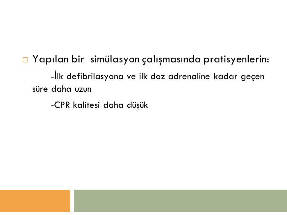  Yapılan bir simülasyon çalışmasında pratisyenlerin: - İ lk defibrilasyona ve ilk doz adrenaline kadar geçen süre daha uzun -CPR kalitesi daha düşük