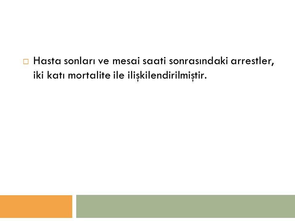  Hasta sonları ve mesai saati sonrasındaki arrestler, iki katı mortalite ile ilişkilendirilmiştir.