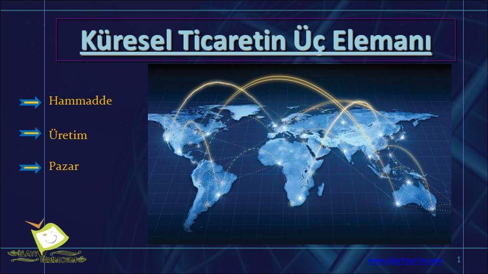 Küresel Ticaretin Üç Elemanı 1 www.slaytyerim.com Hammadde Üretim Pazar