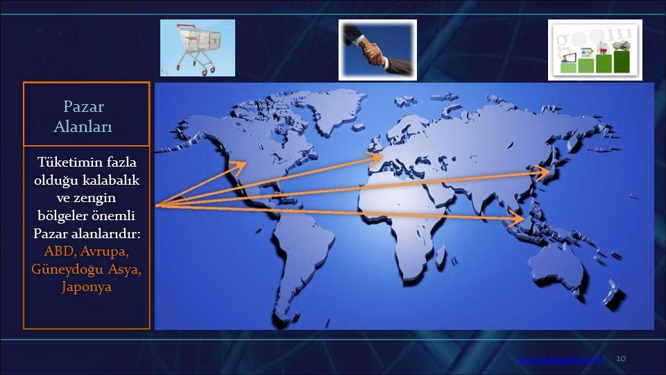 10 Tüketimin fazla olduğu kalabalık ve zengin bölgeler önemli Pazar alanlarıdır: ABD, Avrupa, Güneydoğu Asya, Japonya Pazar Alanları www.slaytyerim.co