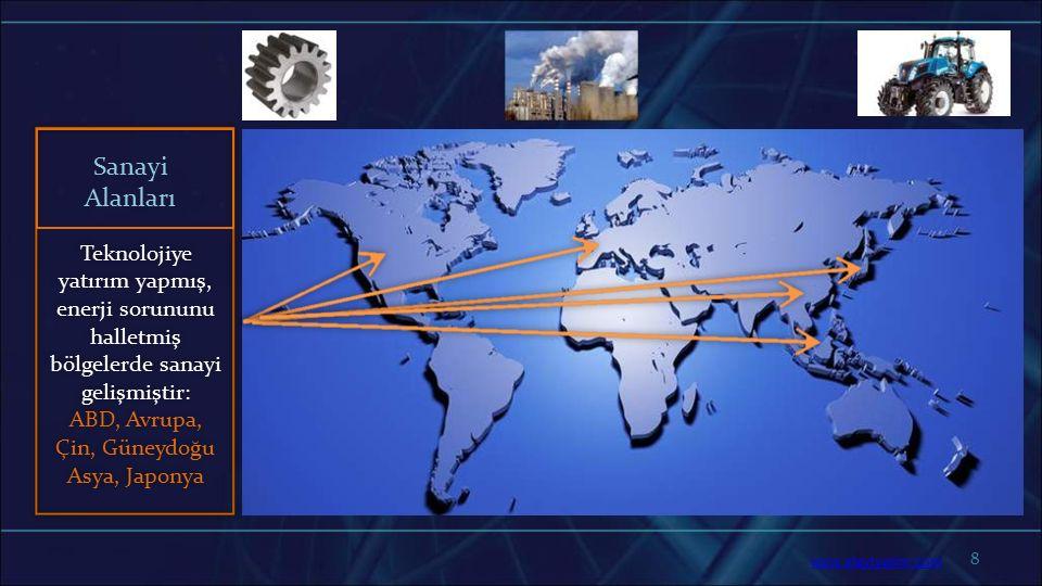 8 Teknolojiye yatırım yapmış, enerji sorununu halletmiş bölgelerde sanayi gelişmiştir: ABD, Avrupa, Çin, Güneydoğu Asya, Japonya Sanayi Alanları www.s