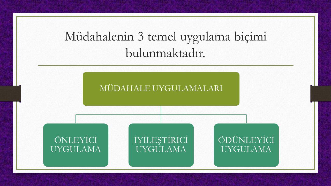 Müdahalenin 3 temel uygulama biçimi bulunmaktadır. MÜDAHALE UYGULAMALARI ÖNLEYİCİ UYGULAMA İYİLEŞTİRİCİ UYGULAMA ÖDÜNLEYİCİ UYGULAMA