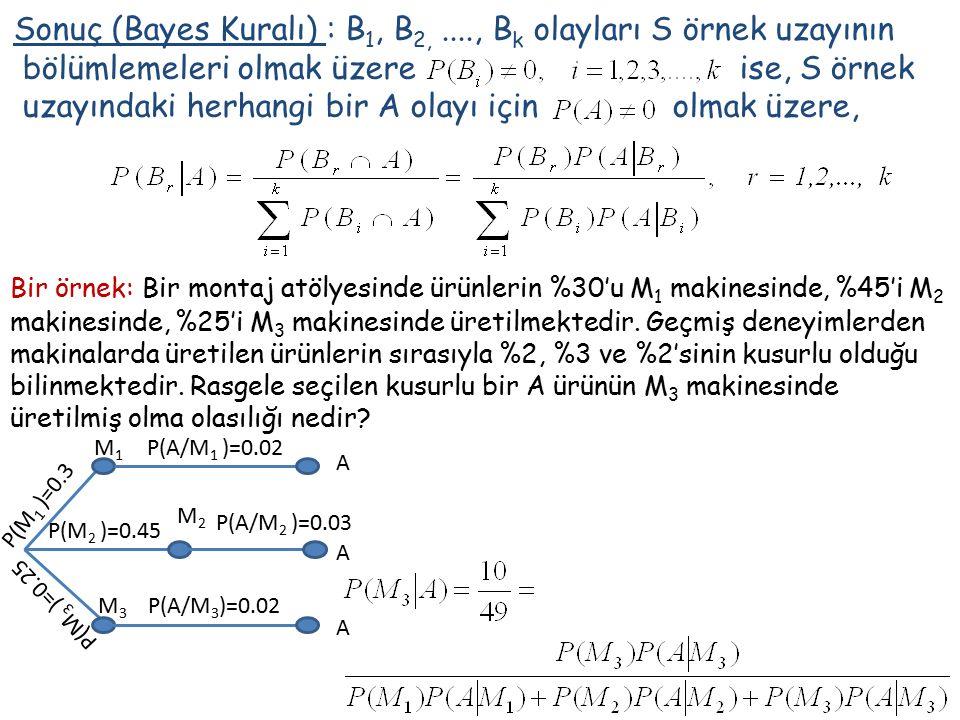 Sonuç (Bayes Kuralı) : B 1, B 2,...., B k olayları S örnek uzayının bölümlemeleri olmak üzere ise, S örnek uzayındaki herhangi bir A olayı için olmak