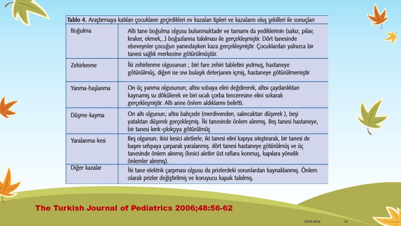 The Turkish Journal of Pediatrics 2006;48:56-62 23.03.201613