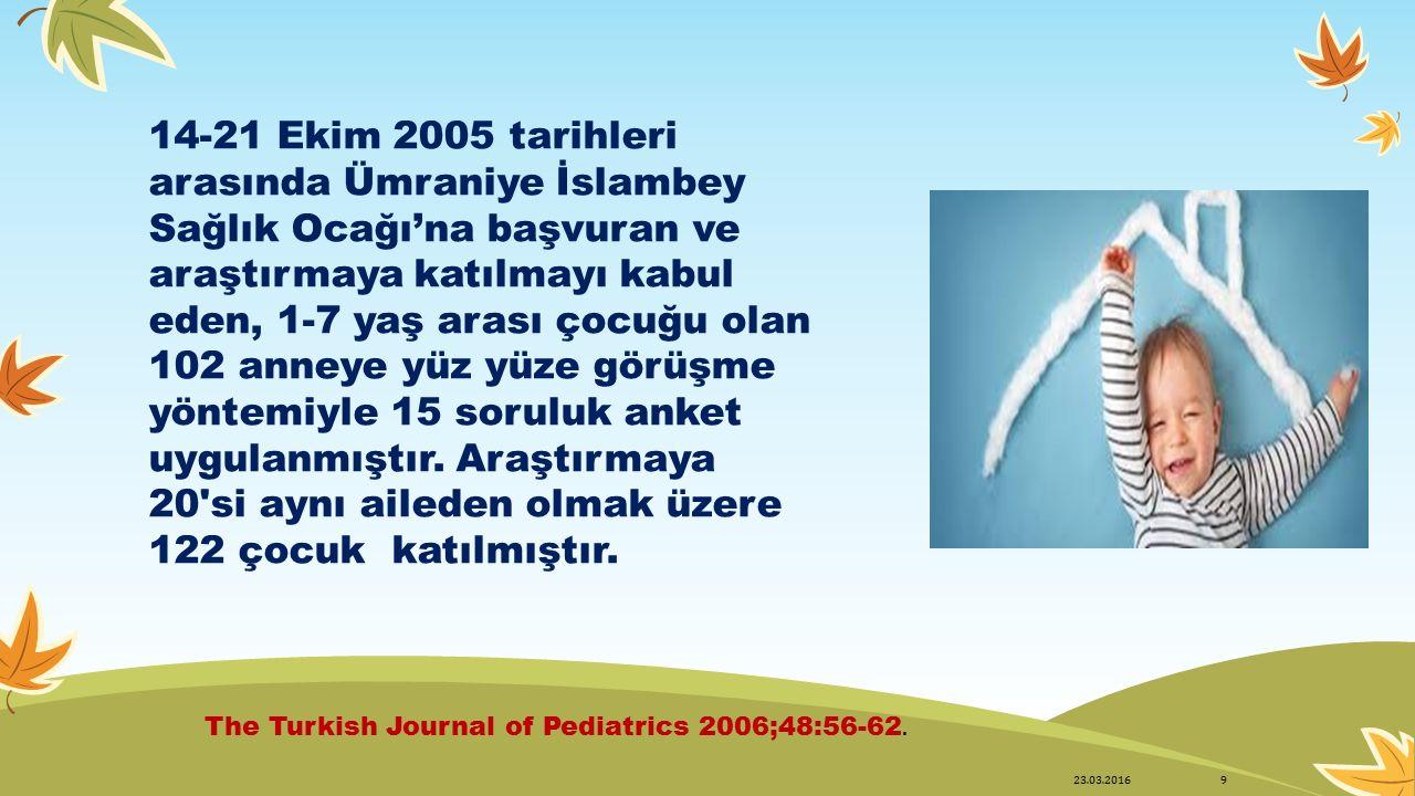 14-21 Ekim 2005 tarihleri arasında Ümraniye İslambey Sağlık Ocağı'na başvuran ve araştırmaya katılmayı kabul eden, 1-7 yaş arası çocuğu olan 102 anney