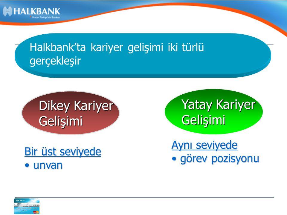 Dikey Kariyer Gelişimi Yatay Kariyer Gelişimi Bir üst seviyede unvan unvan Aynı seviyede görev pozisyonu görev pozisyonu Halkbank'ta kariyer gelişimi iki türlü gerçekleşir