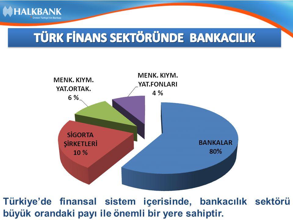 Türkiye'de finansal sistem içerisinde, bankacılık sektörü büyük orandaki payı ile önemli bir yere sahiptir.