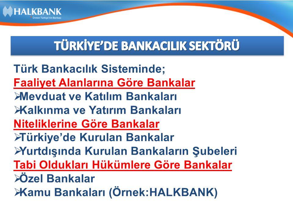 Türk Bankacılık Sisteminde; Faaliyet Alanlarına Göre Bankalar  Mevduat ve Katılım Bankaları  Kalkınma ve Yatırım Bankaları Niteliklerine Göre Bankalar  Türkiye'de Kurulan Bankalar  Yurtdışında Kurulan Bankaların Şubeleri Tabi Oldukları Hükümlere Göre Bankalar  Özel Bankalar  Kamu Bankaları (Örnek:HALKBANK)  )