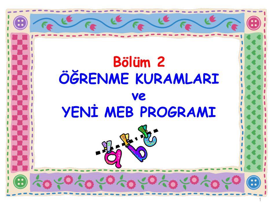 İçerik 1.Davranışsal yaklaşım 2.Bilişsel yaklaşım 3.Oluşturmacı yaklaşım 4.Oluşturmacılık ve program geliştirme 5.Oluşturmacı öğrenmenin özellikleri 6.Program geliştirme 7.Oluşturmacı program ve öğeler 8.Öğretmen yetiştirme ve oluşturmacılık 9.Türkiye'de yeni program anlayışı 2