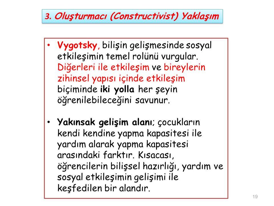 Vygotsky, bilişin gelişmesinde sosyal etkileşimin temel rolünü vurgular. Diğerleri ile etkileşim ve bireylerin zihinsel yapısı içinde etkileşim biçimi