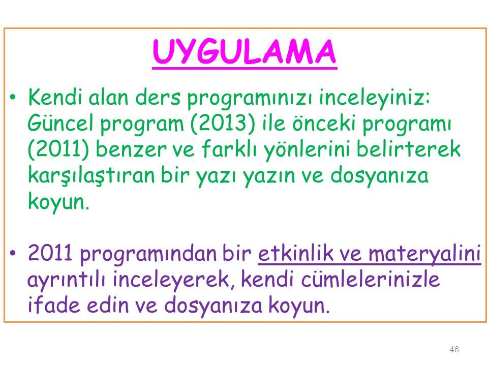 UYGULAMA Kendi alan ders programınızı inceleyiniz: Güncel program (2013) ile önceki programı (2011) benzer ve farklı yönlerini belirterek karşılaştıra