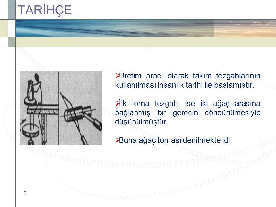 3  Üretim aracı olarak takım tezgahlarının kullanılması insanlık tarihi ile başlamıştır.