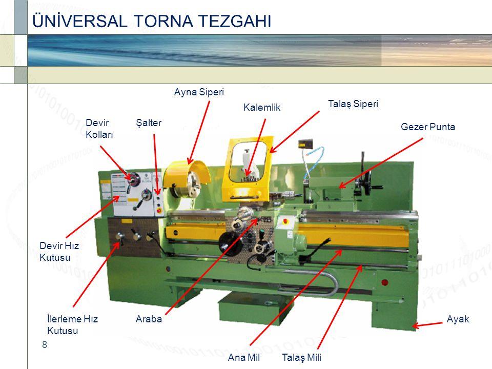 8 ÜNİVERSAL TORNA TEZGAHI Talaş Siperi Ayna Siperi Ana Mil Devir Kolları İlerleme Hız Kutusu Araba Kalemlik Gezer Punta Talaş Mili Ayak Devir Hız Kutusu Şalter