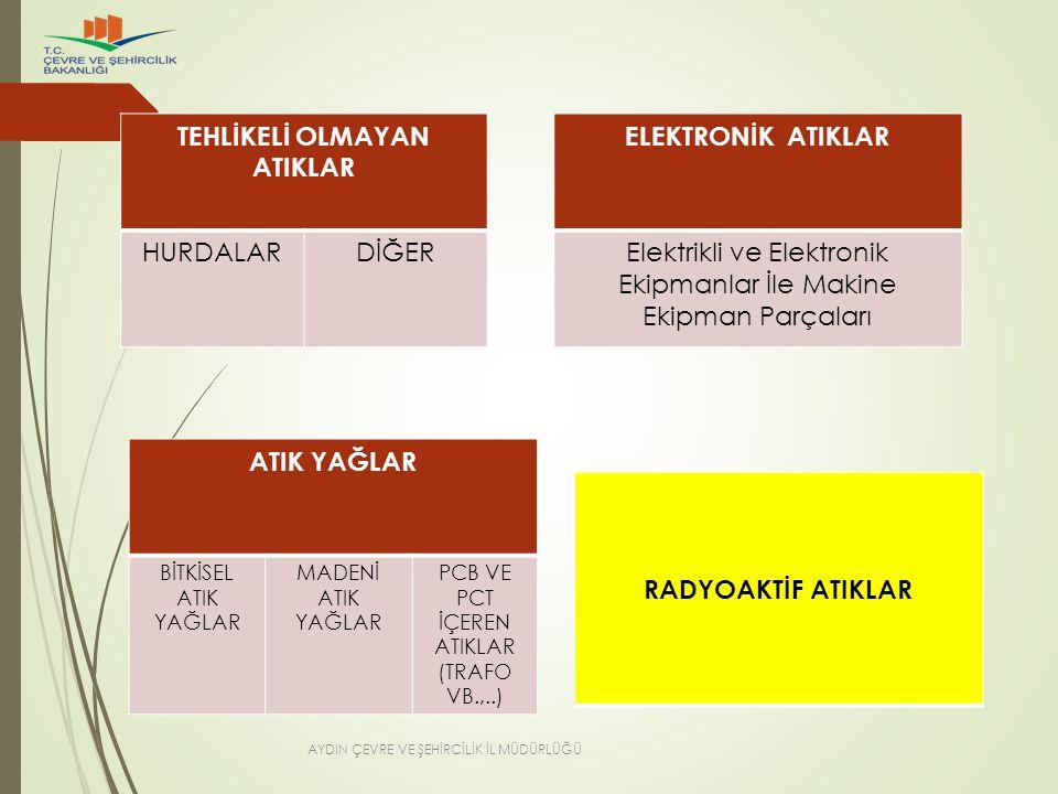 TEHLİKELİ OLMAYAN ATIKLAR HURDALARDİĞER ELEKTRONİK ATIKLAR Elektrikli ve Elektronik Ekipmanlar İle Makine Ekipman Parçaları ATIK YAĞLAR BİTKİSEL ATIK YAĞLAR MADENİ ATIK YAĞLAR PCB VE PCT İÇEREN ATIKLAR (TRAFO VB.,..) RADYOAKTİF ATIKLAR AYDIN ÇEVRE VE ŞEHİRCİLİK İL MÜDÜRLÜĞÜ