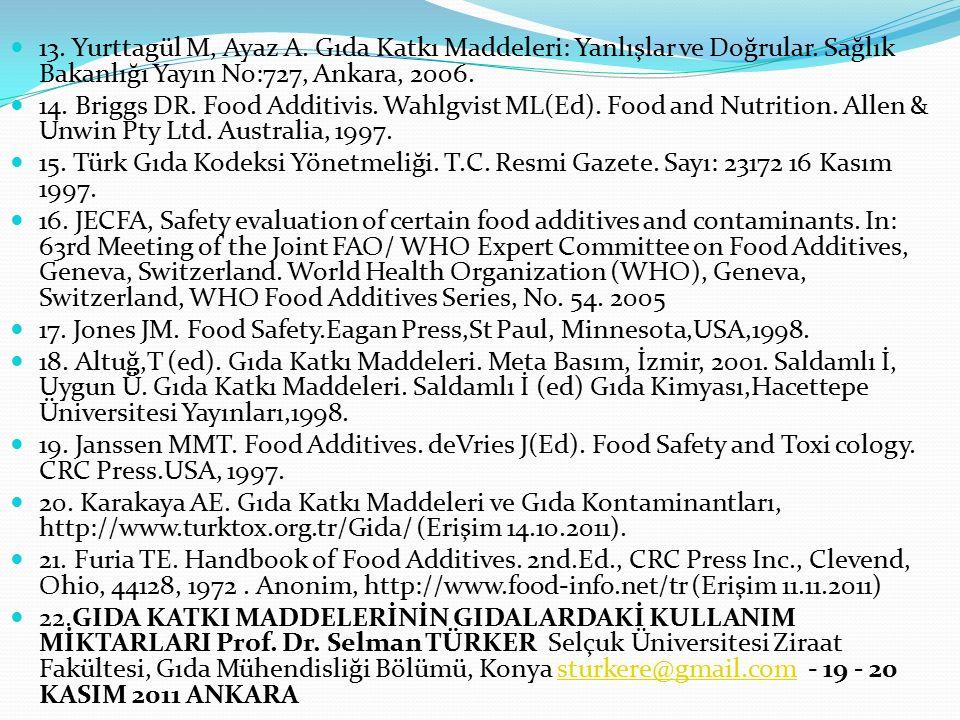 13. Yurttagül M, Ayaz A. Gıda Katkı Maddeleri: Yanlışlar ve Doğrular. Sağlık Bakanlığı Yayın No:727, Ankara, 2006. 14. Briggs DR. Food Additivis. Wahl