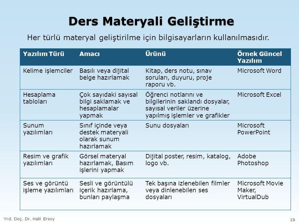 Ders Materyali Geliştirme Her türlü materyal geliştirilme için bilgisayarların kullanılmasıdır.