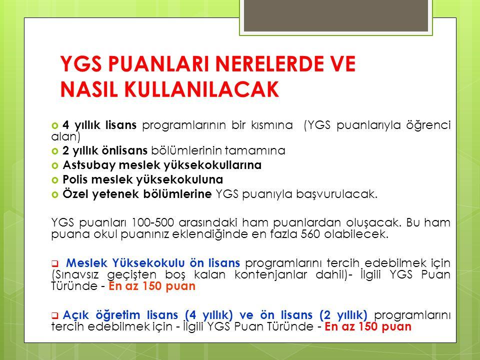 YGS PUANLARI NERELERDE VE NASIL KULLANILACAK  4 yıllık lisans programlarının bir kısmına (YGS puanlarıyla öğrenci alan)  2 yıllık önlisans bölümleri