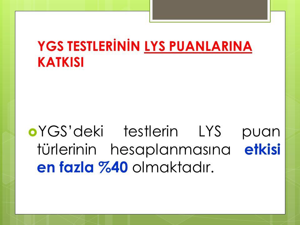 YGS TESTLERİNİN LYS PUANLARINA KATKISI  YGS'deki testlerin LYS puan türlerinin hesaplanmasına etkisi en fazla %40 olmaktadır.