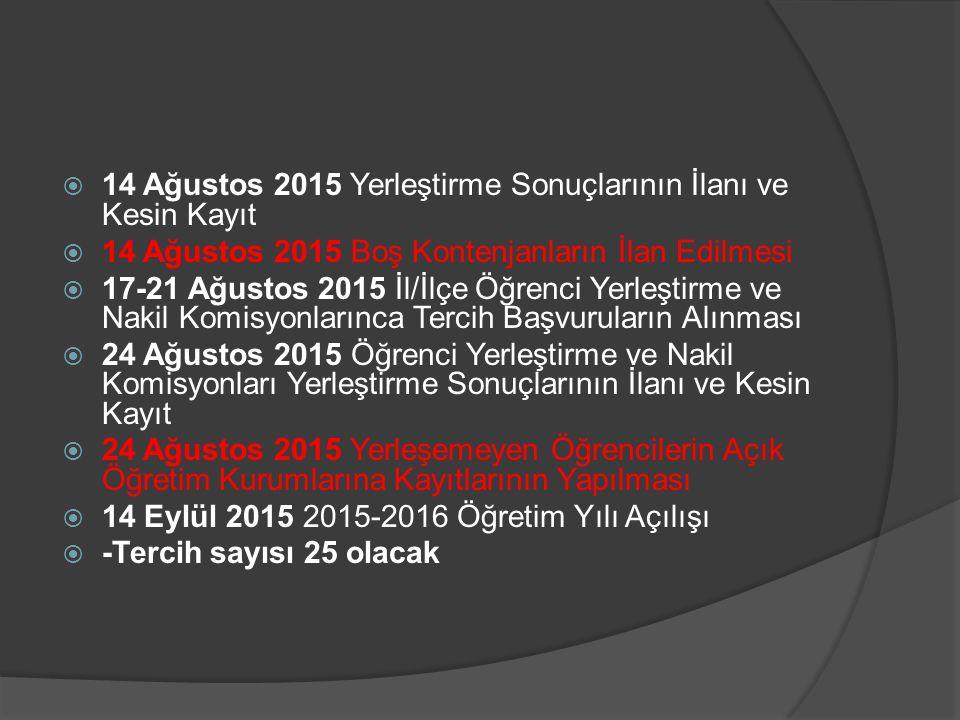  14 Ağustos 2015 Yerleştirme Sonuçlarının İlanı ve Kesin Kayıt  14 Ağustos 2015 Boş Kontenjanların İlan Edilmesi  17-21 Ağustos 2015 İl/İlçe Öğrenc