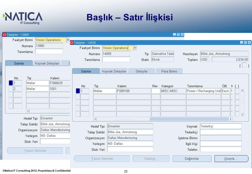 ©Natica IT Consulting 2012, Proprietary & Confidential Başlık – Satır İlişkisi 25