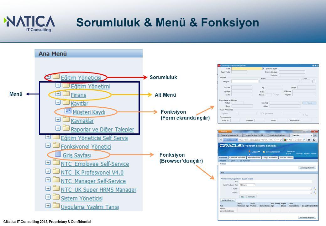 ©Natica IT Consulting 2012, Proprietary & Confidential Sorumluluk & Menü & Fonksiyon Sorumluluk Alt Menü Menü Fonksiyon (Form ekranda açılır) Fonksiyo