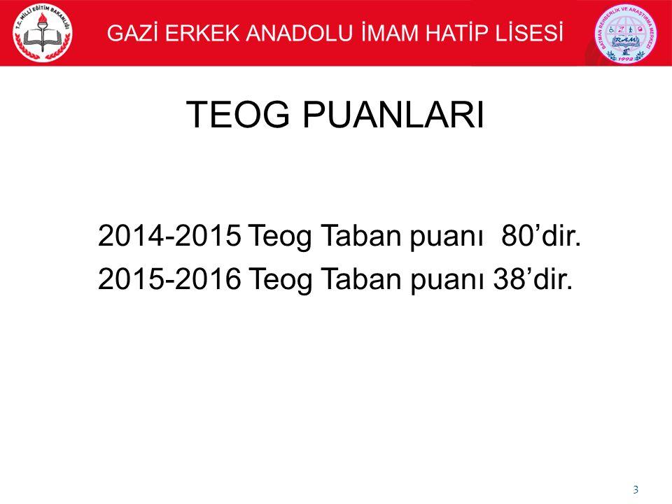 TEOG PUANLARI 2014-2015 Teog Taban puanı 80'dir. 2015-2016 Teog Taban puanı 38'dir.