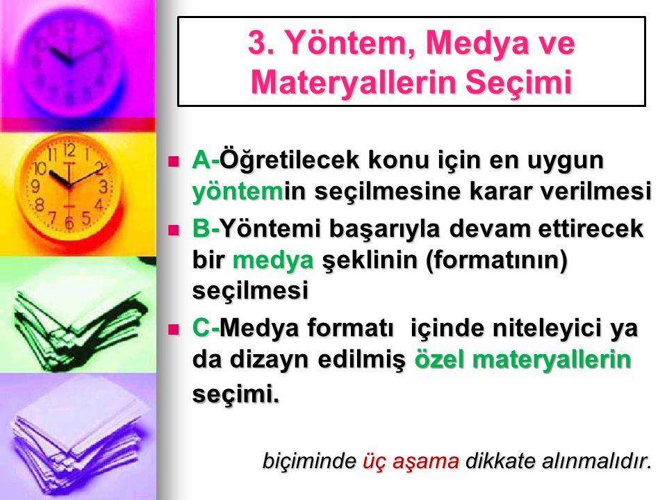 3. Yöntem, Medya ve Materyallerin Seçimi A-Öğretilecek konu için en uygun yöntemin seçilmesine karar verilmesi A-Öğretilecek konu için en uygun yöntem