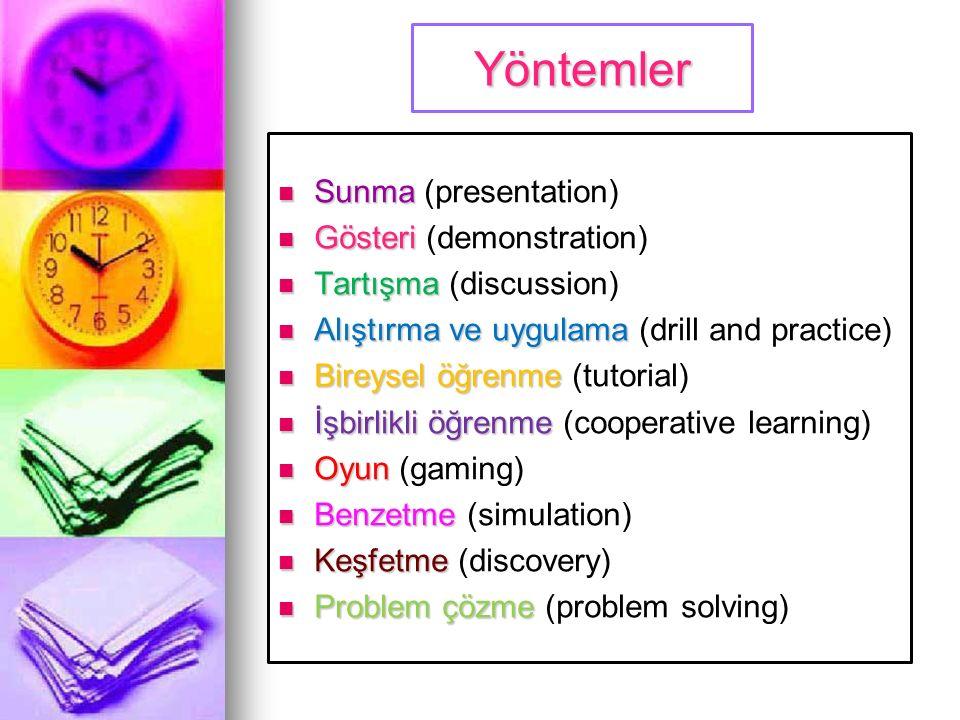 Yöntemler Sunma Sunma (presentation) Gösteri Gösteri (demonstration) Tartışma Tartışma (discussion) Alıştırma ve uygulama Alıştırma ve uygulama (drill
