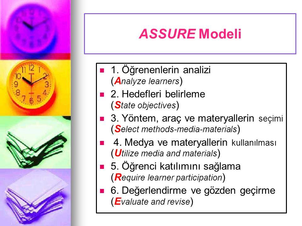 ASSURE Modeli 1. Öğrenenlerin analizi (A nalyze learners ) 2. Hedefleri belirleme (S tate objectives ) 3. Yöntem, araç ve materyallerin seçimi (S elec