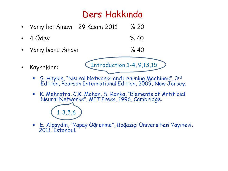 Ders Hakkında Yarıyıliçi Sınavı 29 Kasım 2011 % 20 4 Ödev % 40 Yarıyılsonu Sınavı % 40 Kaynaklar:  S.