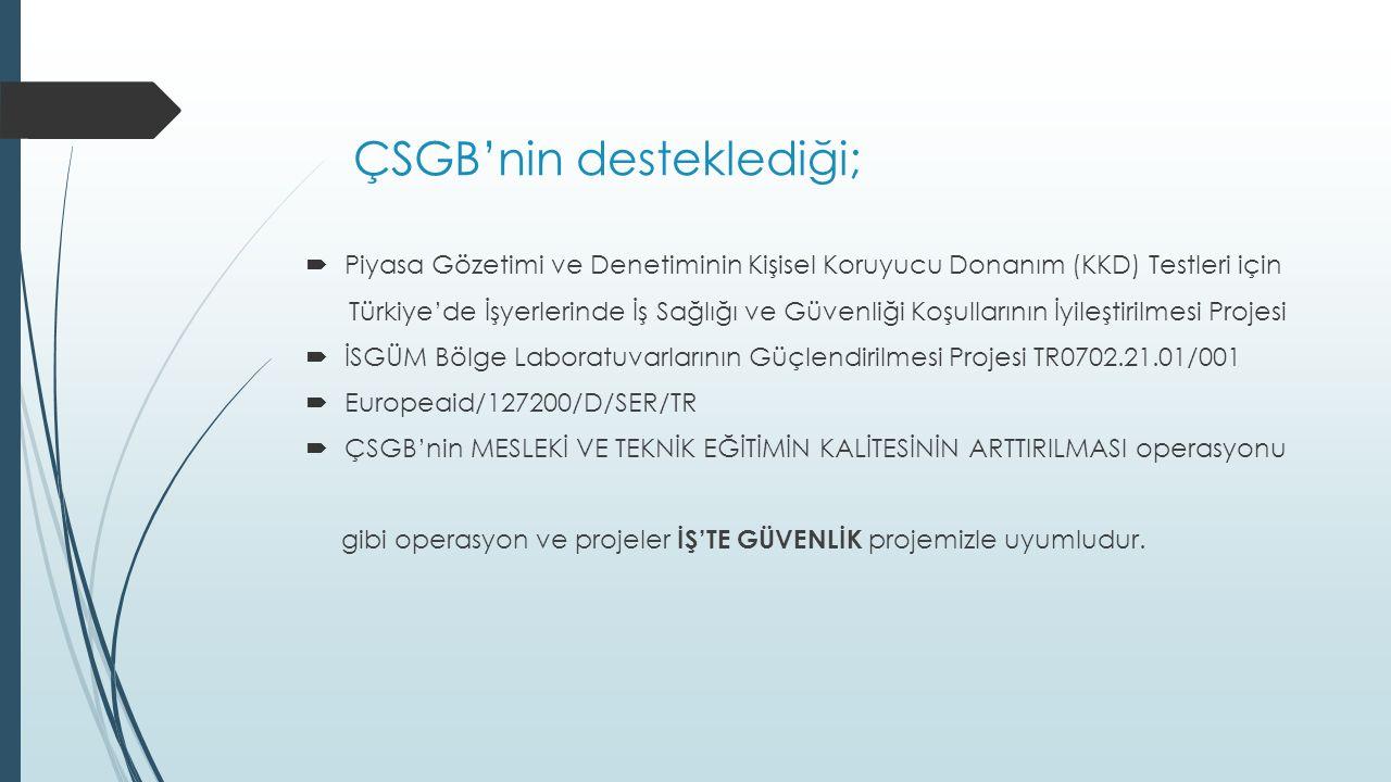 ÇSGB'nin desteklediği;  Piyasa Gözetimi ve Denetiminin Kişisel Koruyucu Donanım (KKD) Testleri için Türkiye'de İşyerlerinde İş Sağlığı ve Güvenliği Koşullarının İyileştirilmesi Projesi  İSGÜM Bölge Laboratuvarlarının Güçlendirilmesi Projesi TR0702.21.01/001  Europeaid/127200/D/SER/TR  ÇSGB'nin MESLEKİ VE TEKNİK EĞİTİMİN KALİTESİNİN ARTTIRILMASI operasyonu gibi operasyon ve projeler İŞ'TE GÜVENLİK projemizle uyumludur.