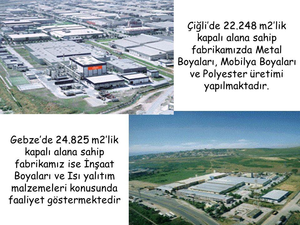 22.248 Çiğli'de 22.248 m2'lik kapalı alana sahip fabrikamızda Metal Boyaları, Mobilya Boyaları ve Polyester üretimi yapılmaktadır. 24.825 Gebze'de 24.