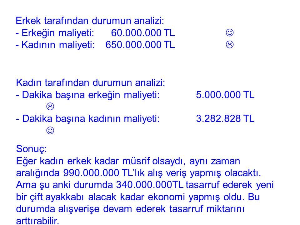 Görev: Zara'dan bir gömlek al! Zara ErkekKadın Kahve Molası Maliyetler: 60.000.000 TL Süre: 12 dakika Maliyetler 650.000.000 TL Süre 198 dakika
