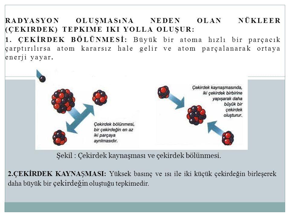 RADYASYON OLUŞMASıNA NEDEN OLAN NÜKLEER (ÇEKIRDEK) TEPKIME IKI YOLLA OLUŞUR: 1. ÇEKİRDEK BÖLÜNMESİ: Büyük bir atoma hızlı bir parçacık çarptırılırsa a