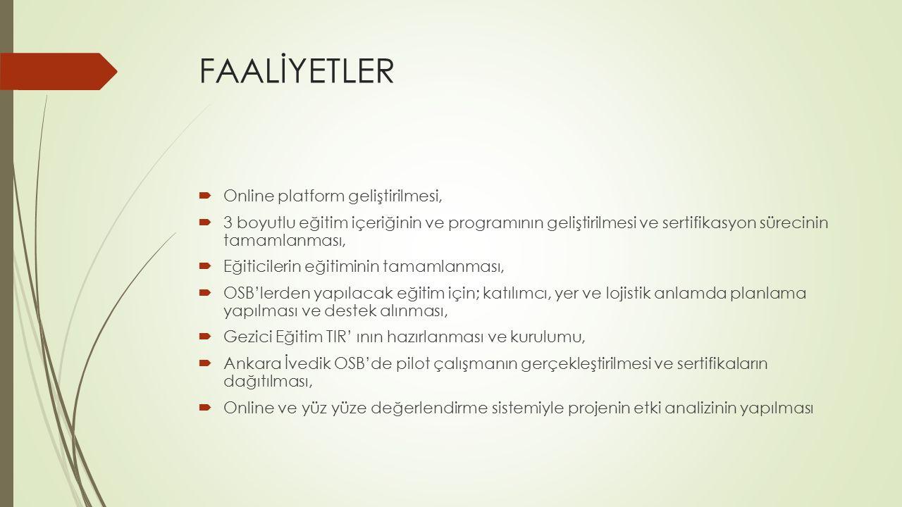 FAALİYETLER  Online platform geliştirilmesi,  3 boyutlu eğitim içeriğinin ve programının geliştirilmesi ve sertifikasyon sürecinin tamamlanması,  E
