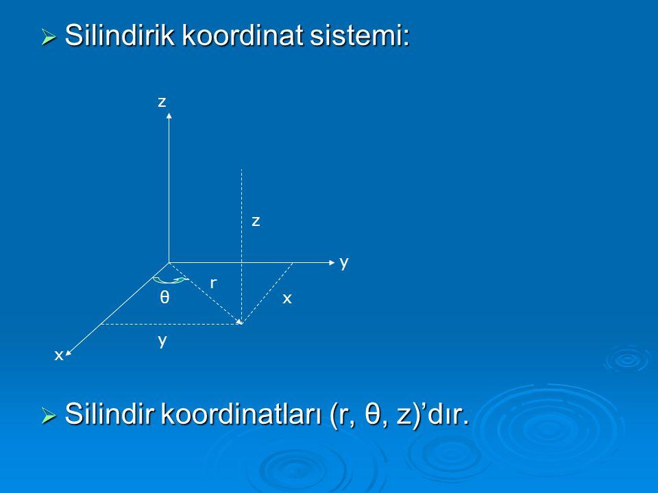  Silindirik koordinat sistemi:  Silindir koordinatları (r, θ, z)'dır. z x y x y r z θ