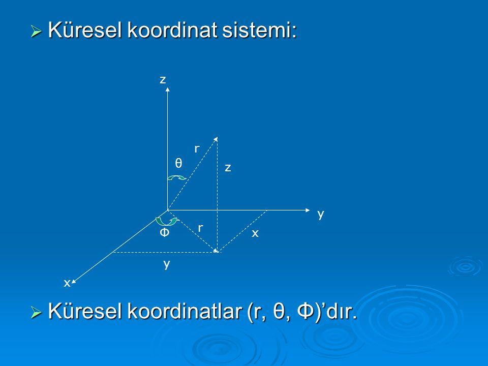  Küresel koordinat sistemi:  Küresel koordinatlar (r, θ, Φ)'dır. x y z z r x y Φ θ r