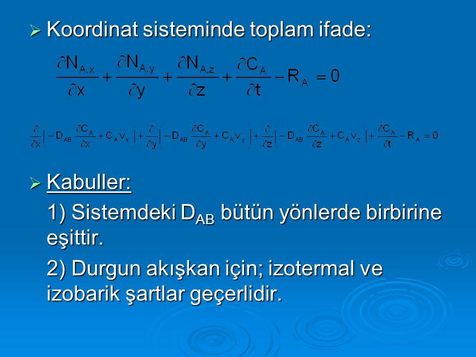  Koordinat sisteminde toplam ifade:  Kabuller: 1) Sistemdeki D AB bütün yönlerde birbirine eşittir.