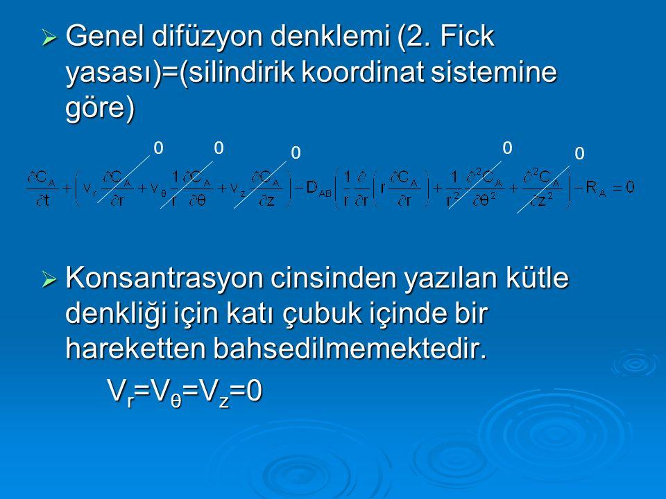  Genel difüzyon denklemi (2.