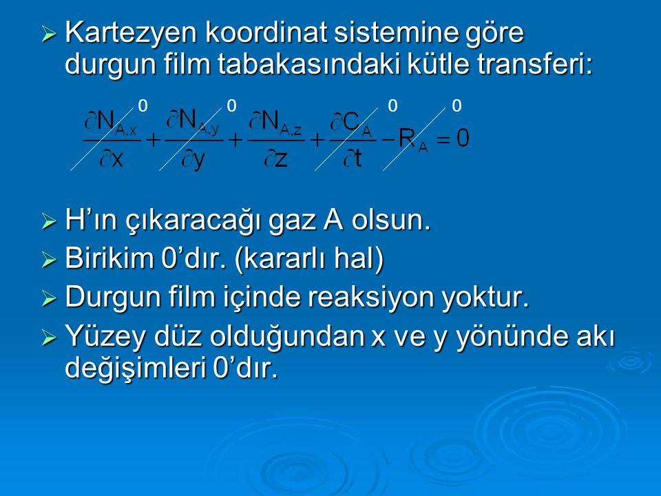  Kartezyen koordinat sistemine göre durgun film tabakasındaki kütle transferi:  H'ın çıkaracağı gaz A olsun.