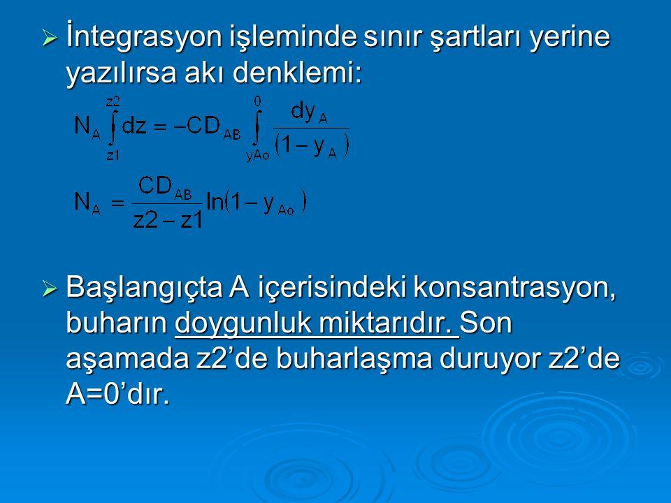  İntegrasyon işleminde sınır şartları yerine yazılırsa akı denklemi:  Başlangıçta A içerisindeki konsantrasyon, buharın doygunluk miktarıdır.